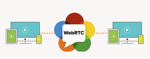 Web Real-Time Communication (WebRTC)